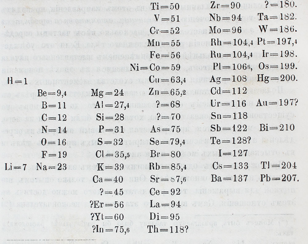 [FIRST MENDELEEVu0027S PERIODIC TABLE] Sootnoshenie Svoistv S Atomnym Vesom  Elementov [i.e. On The Relation Of The Properties To The Atomic Weights Of  The ...